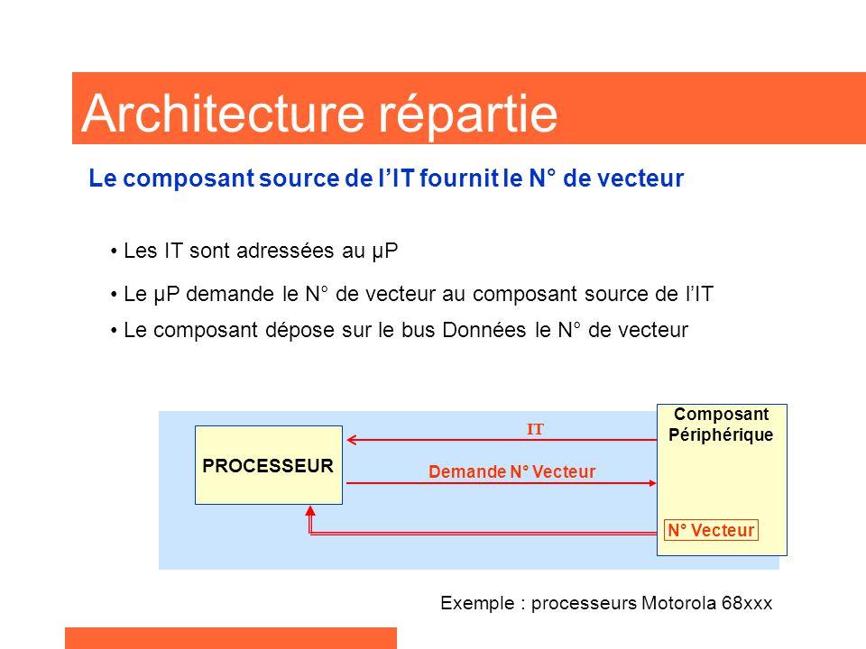 Architecture répartie Les IT sont adressées au µP Exemple : processeurs Motorola 68xxx Le µP demande le N° de vecteur au composant source de l'IT PROCESSEUR Composant Périphérique N° Vecteur Demande N° Vecteur IT Le composant dépose sur le bus Données le N° de vecteur Le composant source de l'IT fournit le N° de vecteur