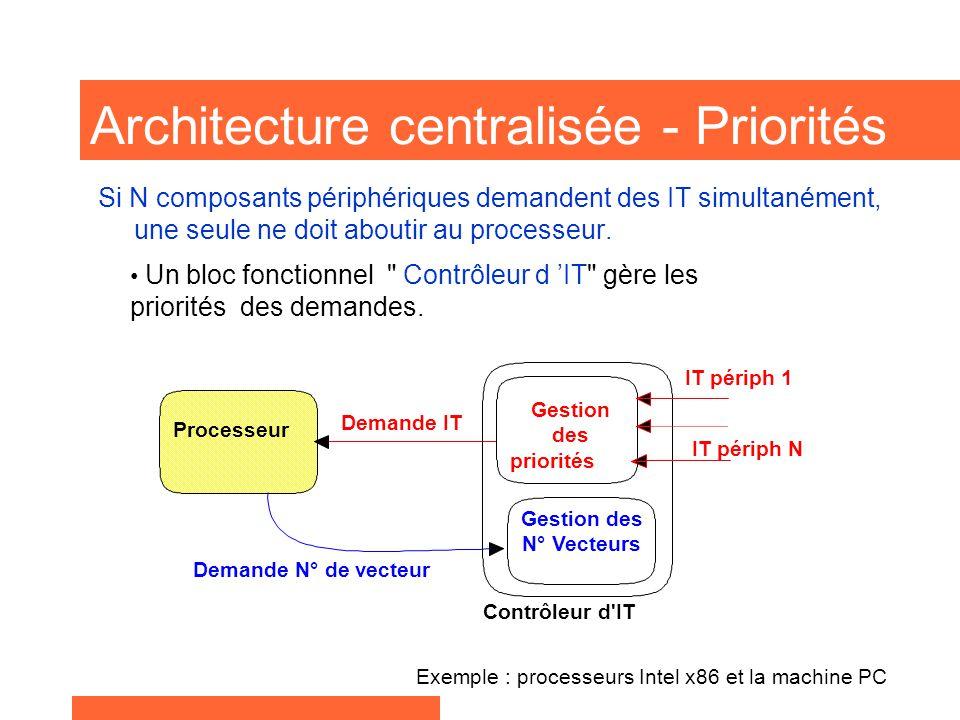 Architecture centralisée - Priorités Exemple : processeurs Intel x86 et la machine PC Si N composants périphériques demandent des IT simultanément, une seule ne doit aboutir au processeur.