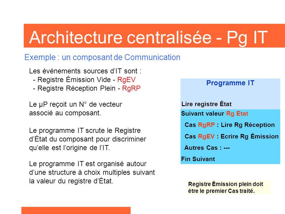 Architecture centralisée - Pg IT Les événements sources d'IT sont : - Registre Émission Vide - RgEV - Registre Réception Plein - RgRP Exemple : un composant de Communication Le programme IT scrute le Registre d'État du composant pour discriminer qu'elle est l'origine de l'IT.
