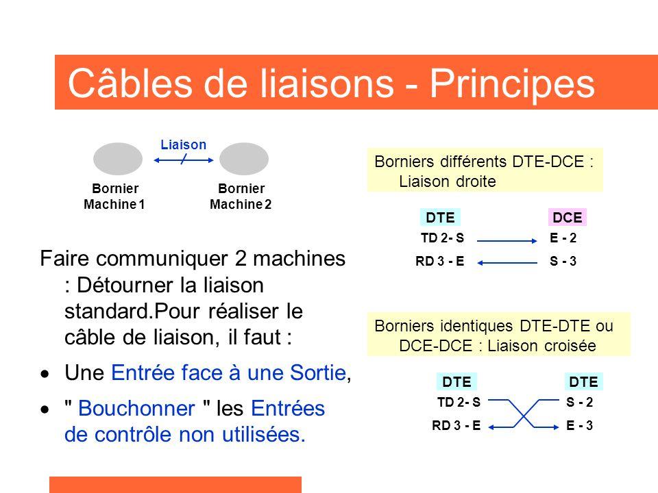 Liaison 3 fils RS 232  Une Entrée face à une Sortie,  Bouchonner les Entrées de contrôle non utilisées Bornier Machine 2 Bornier Machine 1 Liaison 3