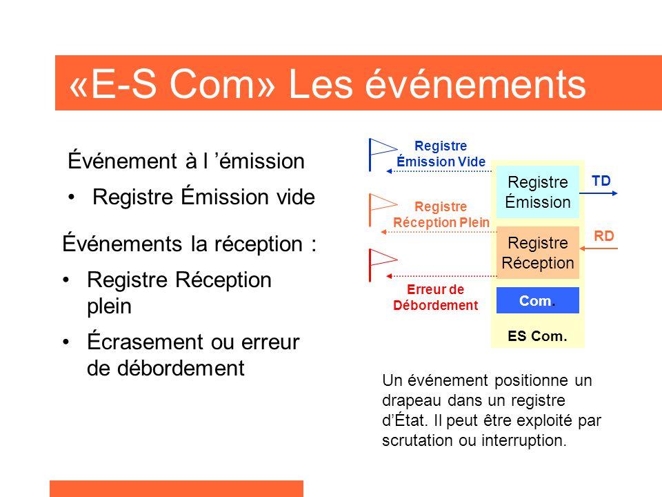 «E-S Com» Les événements Événements la réception : Registre Réception plein Écrasement ou erreur de débordement ES Com.