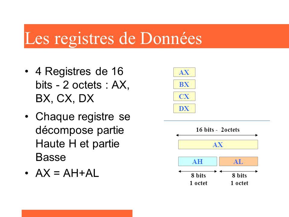 Les registres de Données 4 Registres de 16 bits - 2 octets : AX, BX, CX, DX Chaque registre se décompose partie Haute H et partie Basse AX = AH+AL AX 16 bits - 2octets AHAL 8 bits 1 octet AX BX CX DX
