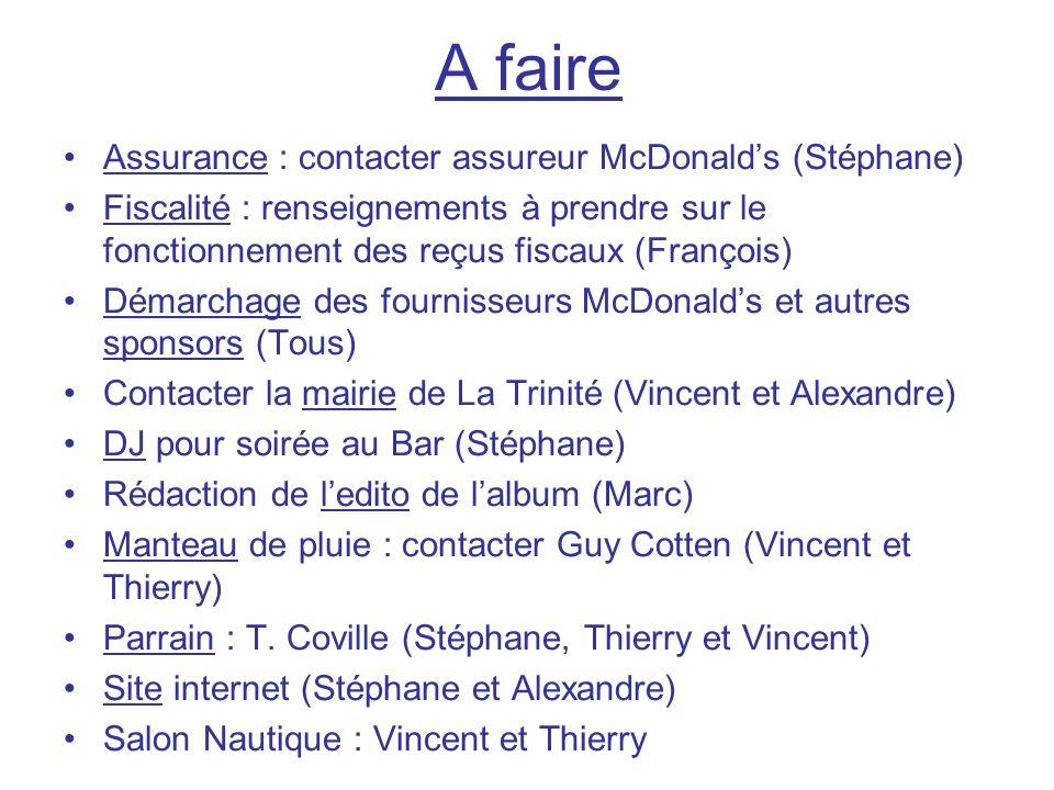 A faire Assurance : contacter assureur McDonald's (Stéphane) Fiscalité : renseignements à prendre sur le fonctionnement des reçus fiscaux (François) D