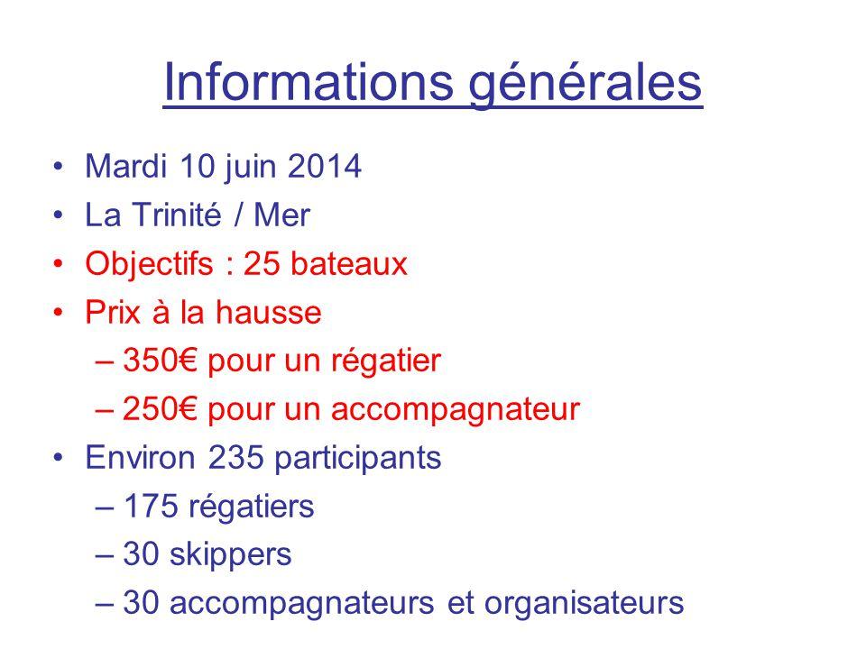 Informations générales Mardi 10 juin 2014 La Trinité / Mer Objectifs : 25 bateaux Prix à la hausse –350€ pour un régatier –250€ pour un accompagnateur