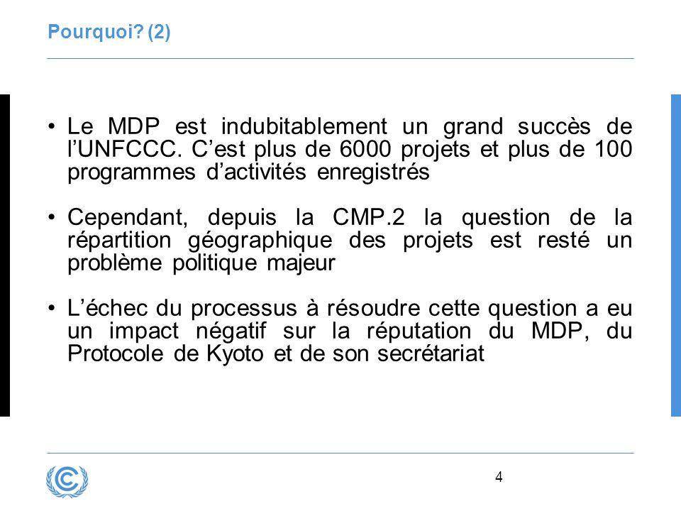 4 Pourquoi? (2) Le MDP est indubitablement un grand succès de l'UNFCCC. C'est plus de 6000 projets et plus de 100 programmes d'activités enregistrés C