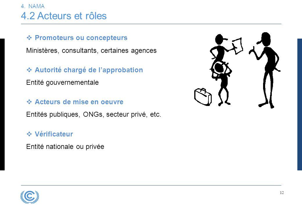 12 4. NAMA 4.2 Acteurs et rôles  Promoteurs ou concepteurs Ministères, consultants, certaines agences  Autorité chargé de l'approbation Entité gouve