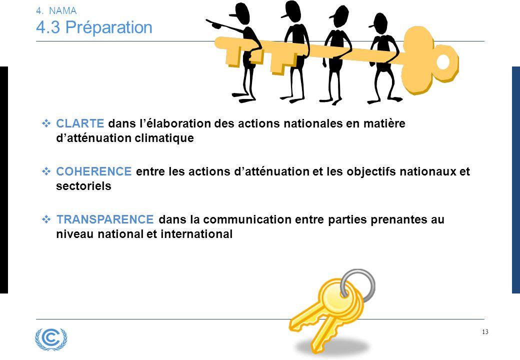 13 4. NAMA 4.3 Préparation  CLARTE dans l'élaboration des actions nationales en matière d'atténuation climatique  COHERENCE entre les actions d'atté