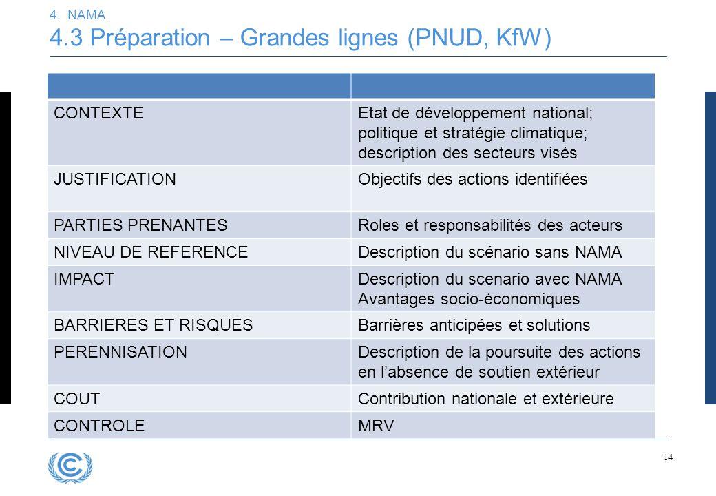 14 4. NAMA 4.3 Préparation – Grandes lignes (PNUD, KfW) CONTEXTEEtat de développement national; politique et stratégie climatique; description des sec