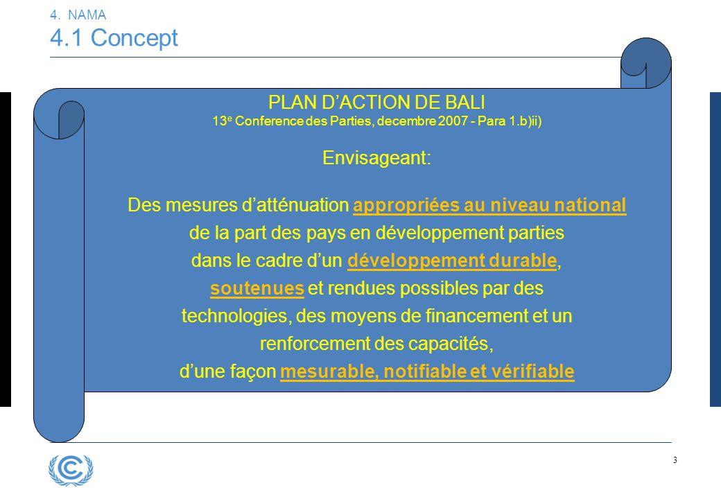 3 4. NAMA 4.1 Concept PLAN D'ACTION DE BALI 13 e Conference des Parties, decembre 2007 - Para 1.b)ii) Envisageant: Des mesures d'atténuation approprié