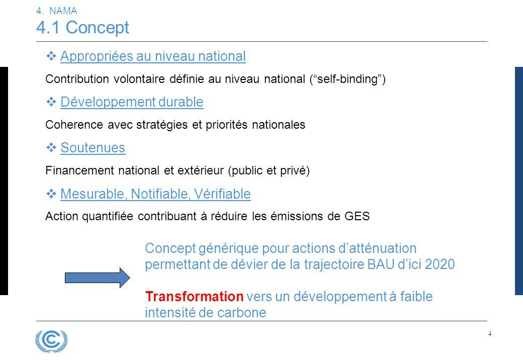"""4 4. NAMA 4.1 Concept  Appropriées au niveau national Contribution volontaire définie au niveau national (""""self-binding"""")  Développement durable Coh"""