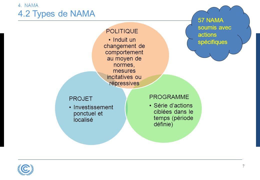 7 4. NAMA 4.2 Types de NAMA PROJET Investissement ponctuel et localisé PROGRAMME Série d'actions ciblées dans le temps (période définie) POLITIQUE Ind