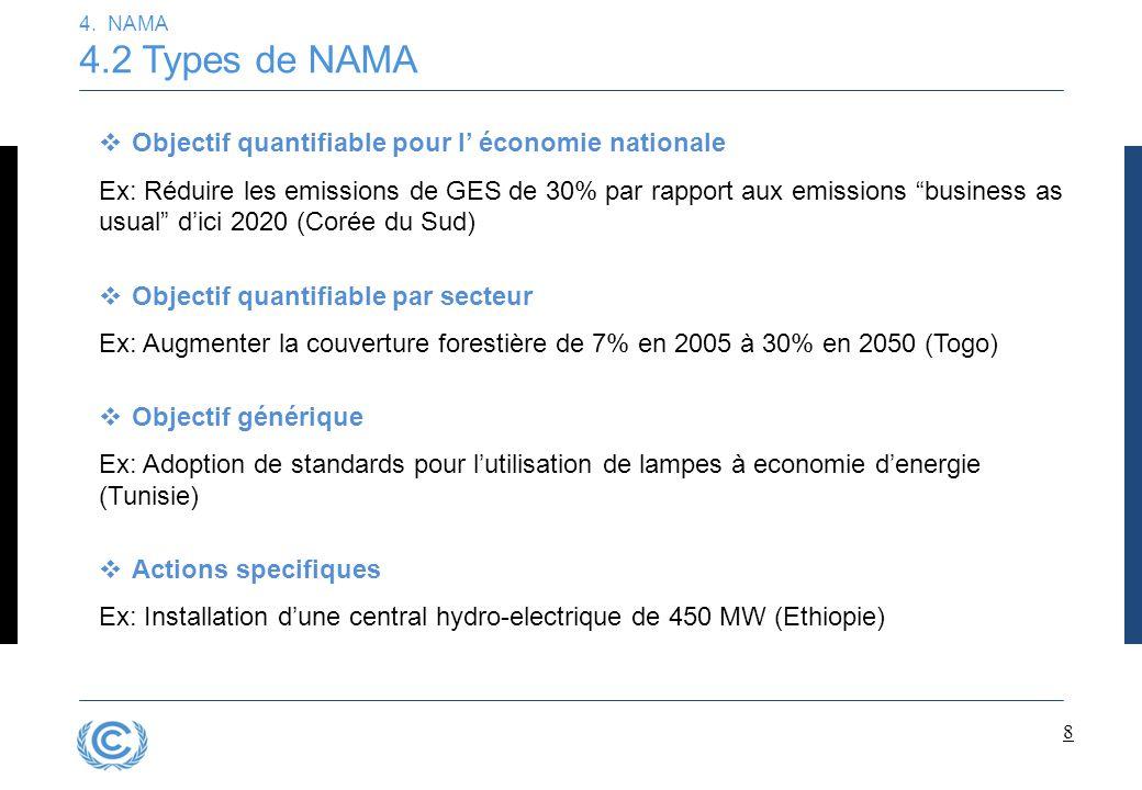 """8 4. NAMA 4.2 Types de NAMA  Objectif quantifiable pour l' économie nationale Ex: Réduire les emissions de GES de 30% par rapport aux emissions """"busi"""