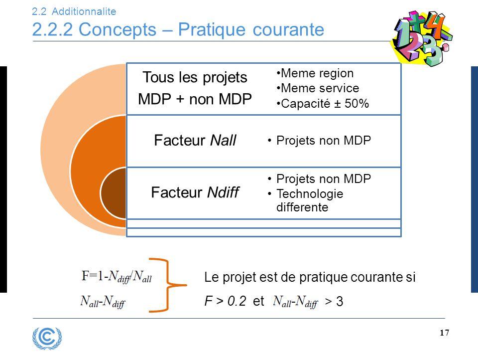 2.2 Additionnalite 2.2.2 Concepts – Pratique courante 17 Tous les projets MDP + non MDP Facteur Nall Facteur Ndiff Meme region Meme service Capacité ±