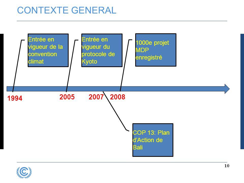 CONTEXTE GENERAL 10 Entrée en vigueur de la convention climat 1994 Entrée en vigueur du protocole de Kyoto 1000e projet MDP enregistré COP 13: Plan d'