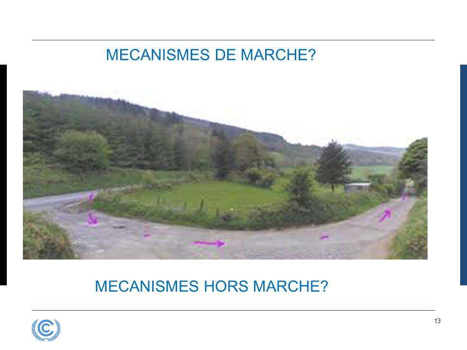 13 MECANISMES DE MARCHE? MECANISMES HORS MARCHE?