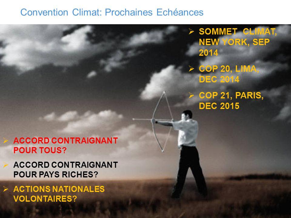 15  SOMMET CLIMAT, NEW YORK, SEP 2014  COP 20, LIMA, DEC 2014  COP 21, PARIS, DEC 2015 Convention Climat: Prochaines Echéances  ACCORD CONTRAIGNAN