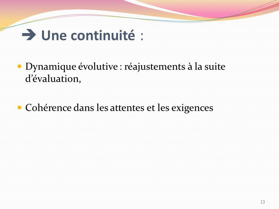  Une continuité : Dynamique évolutive : réajustements à la suite d'évaluation, Cohérence dans les attentes et les exigences 13