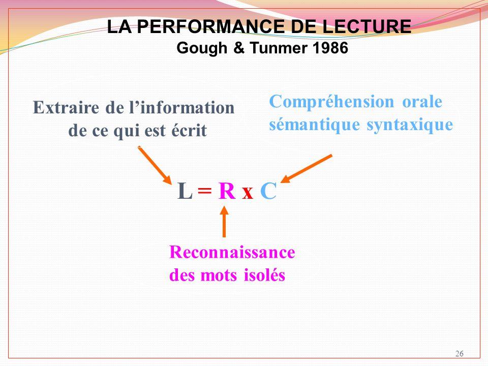 26 LA PERFORMANCE DE LECTURE Gough & Tunmer 1986 L = R x CL = R x C Extraire de l'information de ce qui est écrit Reconnaissance des mots isolés Compr