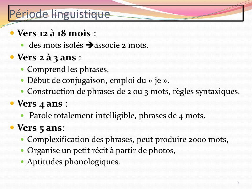 Période linguistique Vers 12 à 18 mois : des mots isolés  associe 2 mots. Vers 2 à 3 ans : Comprend les phrases. Début de conjugaison, emploi du « je