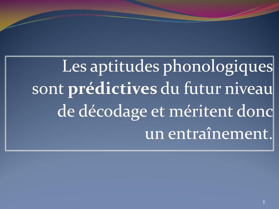 Les aptitudes phonologiques prédictives sont prédictives du futur niveau de décodage et méritent donc un entraînement. 8
