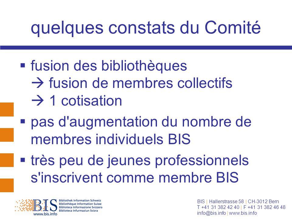 BIS   Hallerstrasse 58   CH-3012 Bern T +41 31 382 42 40   F +41 31 382 46 48 info@bis.info   www.bis.info quelques tendances  ??.
