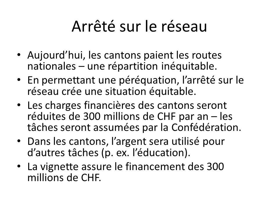 Arrêté sur le réseau Aujourd'hui, les cantons paient les routes nationales – une répartition inéquitable. En permettant une péréquation, l'arrêté sur