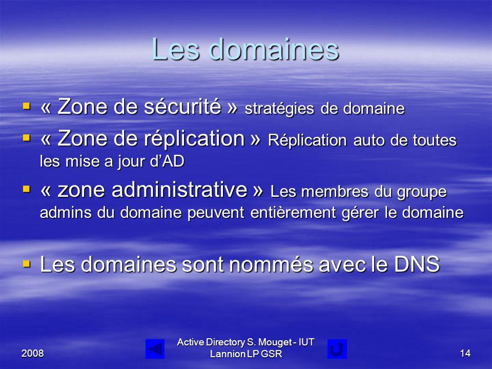 2008 Active Directory S. Mouget - IUT Lannion LP GSR14 Les domaines  « Zone de sécurité » stratégies de domaine  « Zone de réplication » Réplication