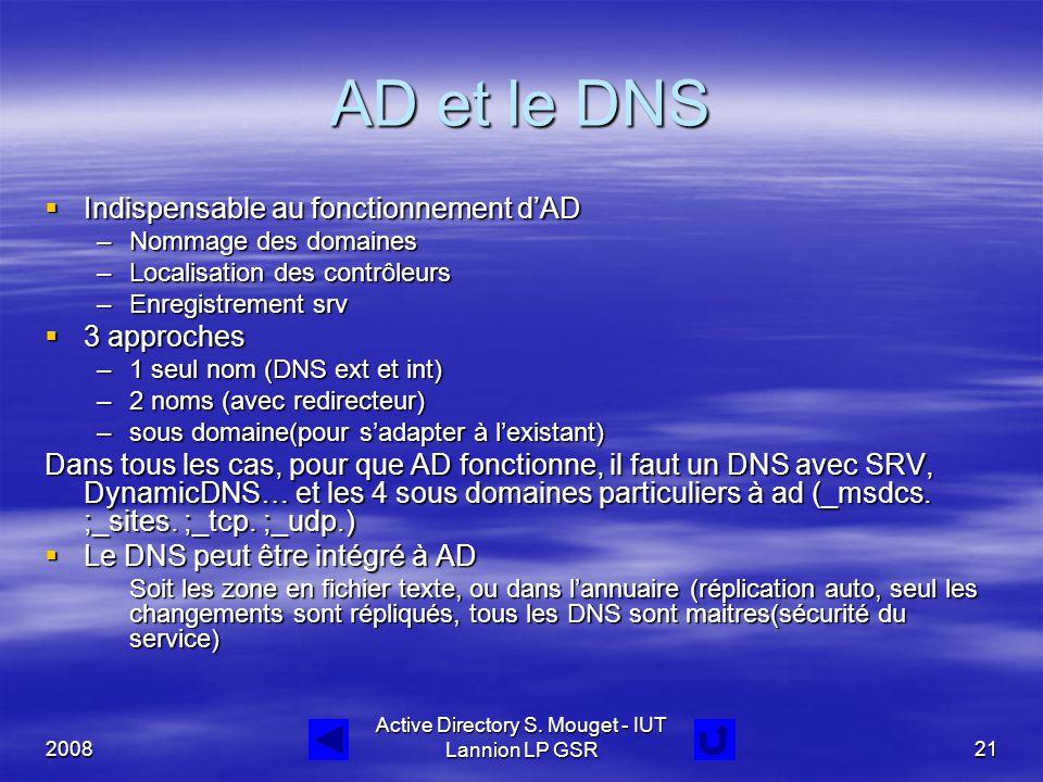2008 Active Directory S. Mouget - IUT Lannion LP GSR21 AD et le DNS  Indispensable au fonctionnement d'AD –Nommage des domaines –Localisation des con