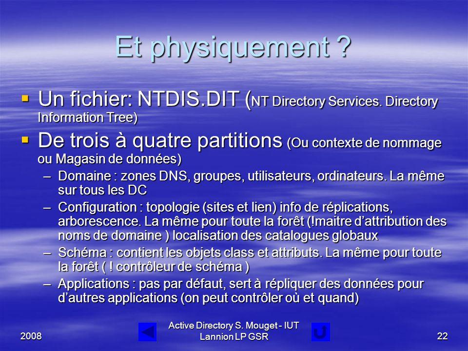 2008 Active Directory S. Mouget - IUT Lannion LP GSR22 Et physiquement ?  Un fichier: NTDIS.DIT ( NT Directory Services. Directory Information Tree)