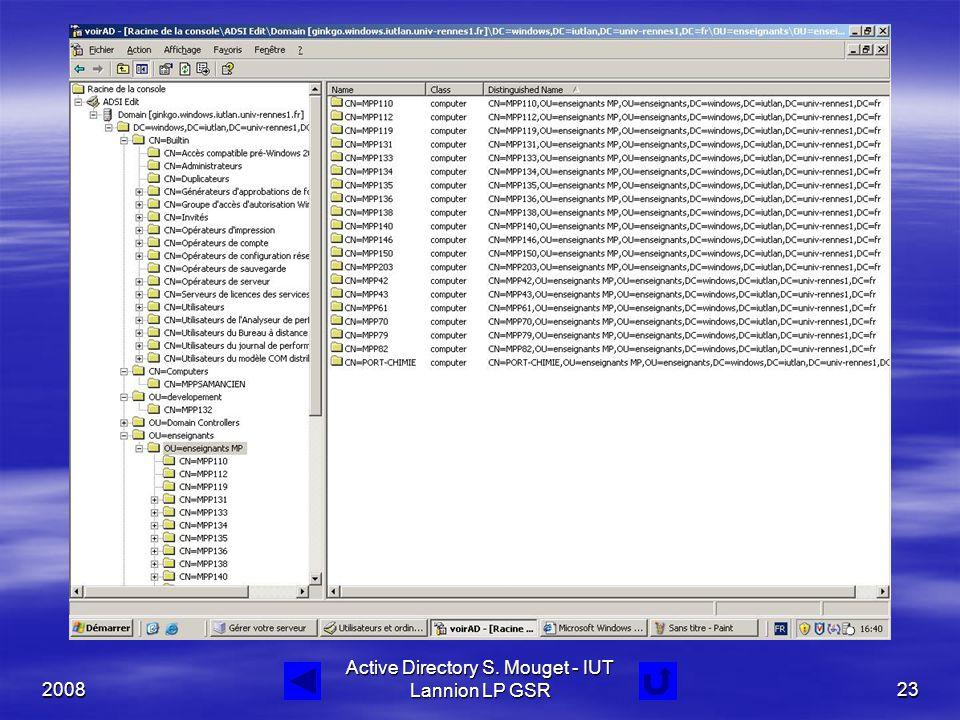 2008 Active Directory S. Mouget - IUT Lannion LP GSR23