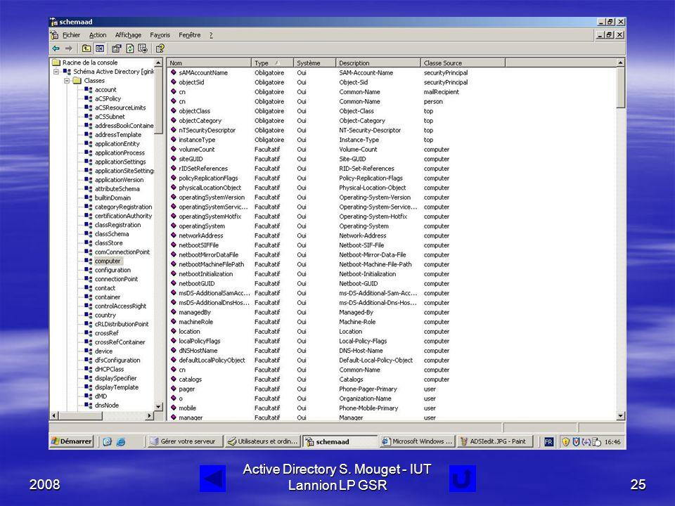 2008 Active Directory S. Mouget - IUT Lannion LP GSR25