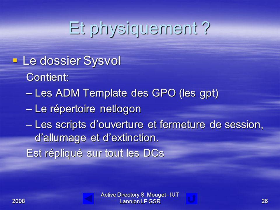 2008 Active Directory S. Mouget - IUT Lannion LP GSR26 Et physiquement ?  Le dossier Sysvol Contient: –Les ADM Template des GPO (les gpt) –Le réperto