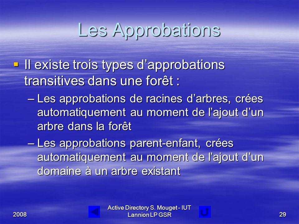 2008 Active Directory S. Mouget - IUT Lannion LP GSR29 Les Approbations  Il existe trois types d'approbations transitives dans une forêt : –Les appro