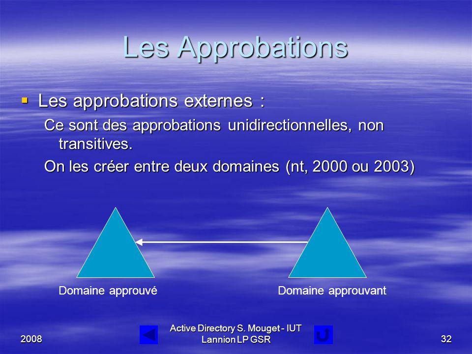 2008 Active Directory S. Mouget - IUT Lannion LP GSR32 Les Approbations  Les approbations externes : Ce sont des approbations unidirectionnelles, non