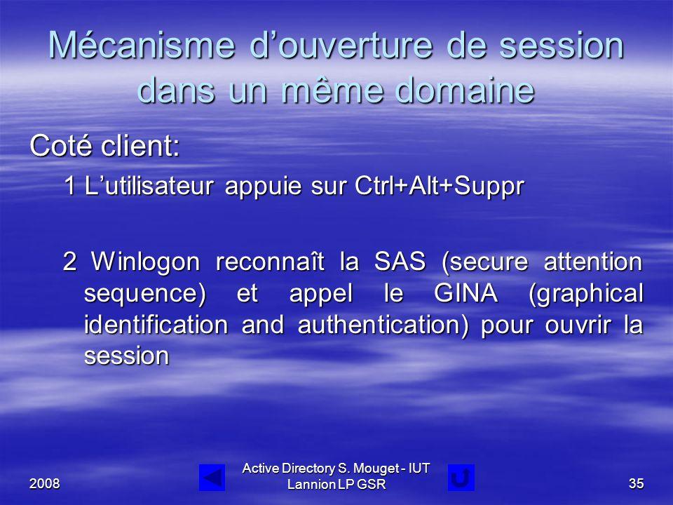 2008 Active Directory S. Mouget - IUT Lannion LP GSR35 Mécanisme d'ouverture de session dans un même domaine Coté client: 1 L'utilisateur appuie sur C