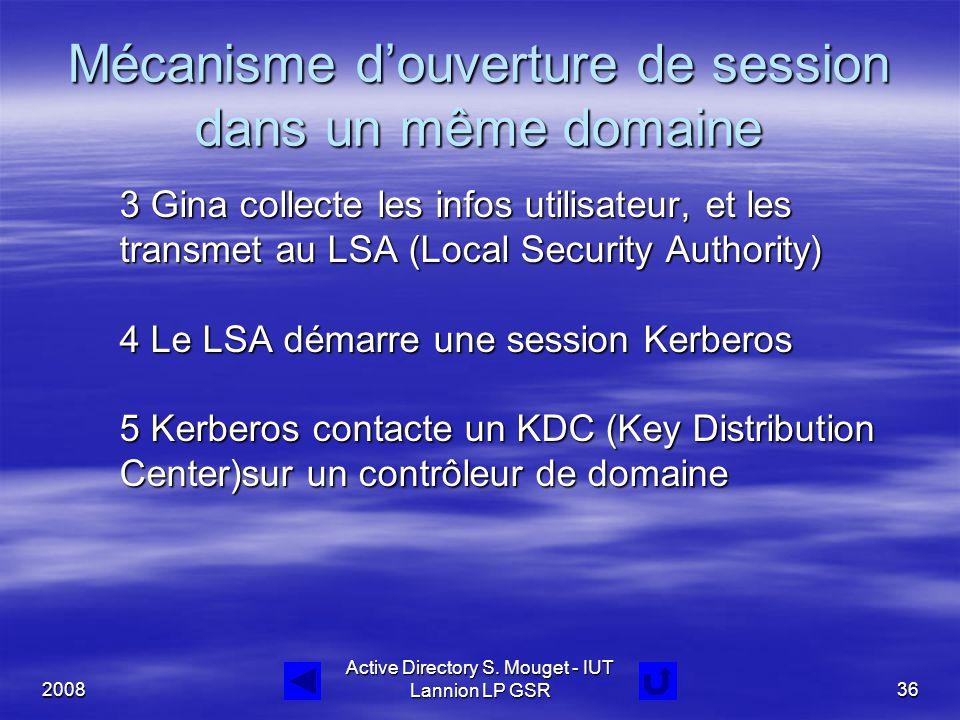 2008 Active Directory S. Mouget - IUT Lannion LP GSR36 Mécanisme d'ouverture de session dans un même domaine 3 Gina collecte les infos utilisateur, et