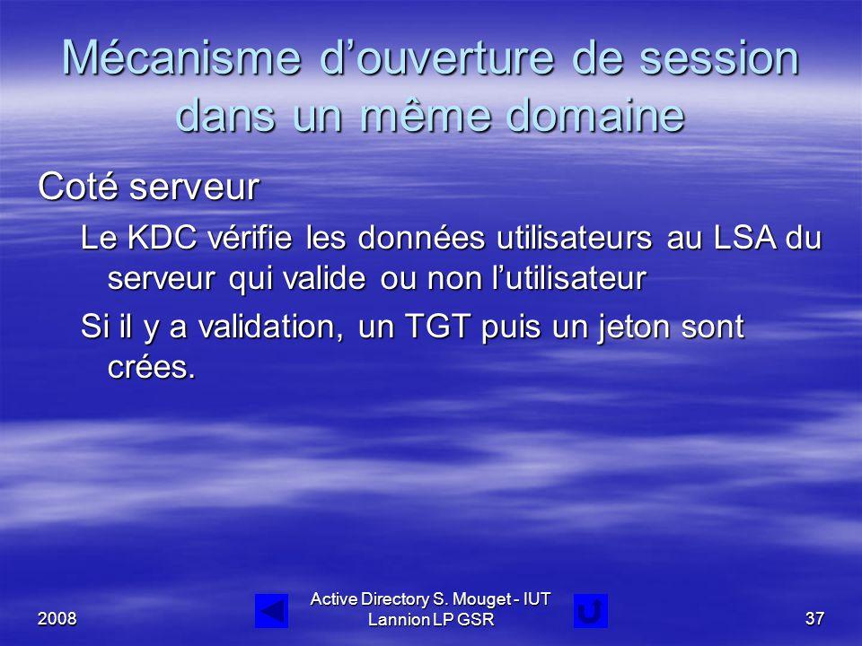 2008 Active Directory S. Mouget - IUT Lannion LP GSR37 Mécanisme d'ouverture de session dans un même domaine Coté serveur Le KDC vérifie les données u