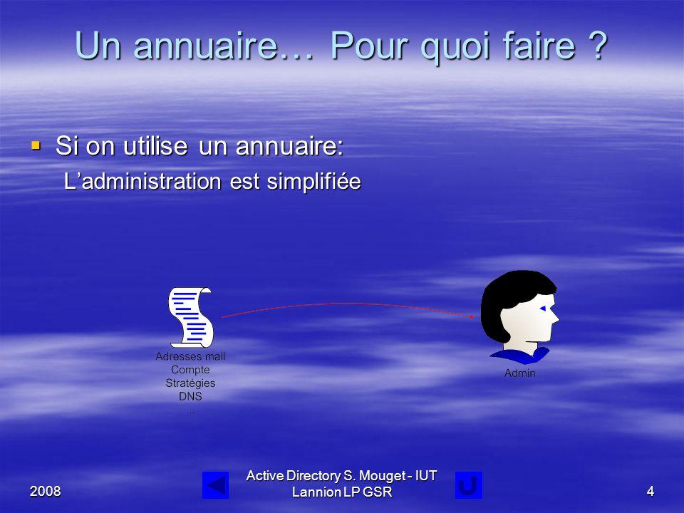 2008 Active Directory S. Mouget - IUT Lannion LP GSR4 Un annuaire… Pour quoi faire ?  Si on utilise un annuaire: L'administration est simplifiée