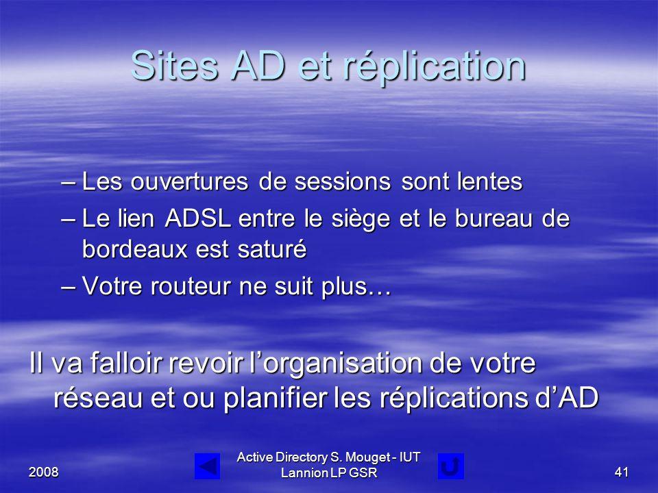2008 Active Directory S. Mouget - IUT Lannion LP GSR41 Sites AD et réplication –Les ouvertures de sessions sont lentes –Le lien ADSL entre le siège et