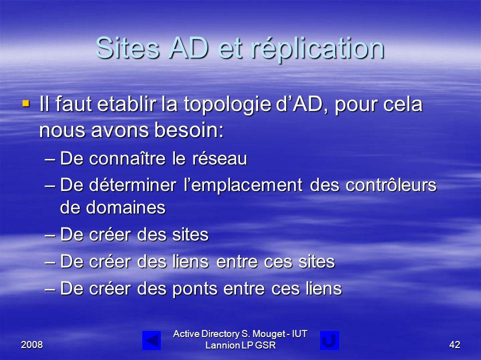 2008 Active Directory S. Mouget - IUT Lannion LP GSR42 Sites AD et réplication  Il faut etablir la topologie d'AD, pour cela nous avons besoin: –De c