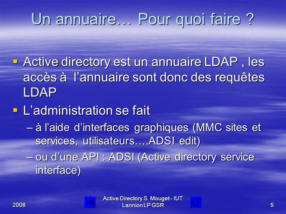 2008 Active Directory S. Mouget - IUT Lannion LP GSR5 Un annuaire… Pour quoi faire ?  Active directory est un annuaire LDAP, les accès à l'annuaire s