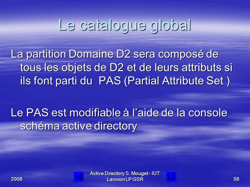 2008 Active Directory S. Mouget - IUT Lannion LP GSR58 Le catalogue global La partition Domaine D2 sera composé de tous les objets de D2 et de leurs a