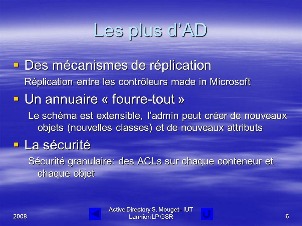 2008 Active Directory S. Mouget - IUT Lannion LP GSR6 Les plus d'AD  Des mécanismes de réplication Réplication entre les contrôleurs made in Microsof