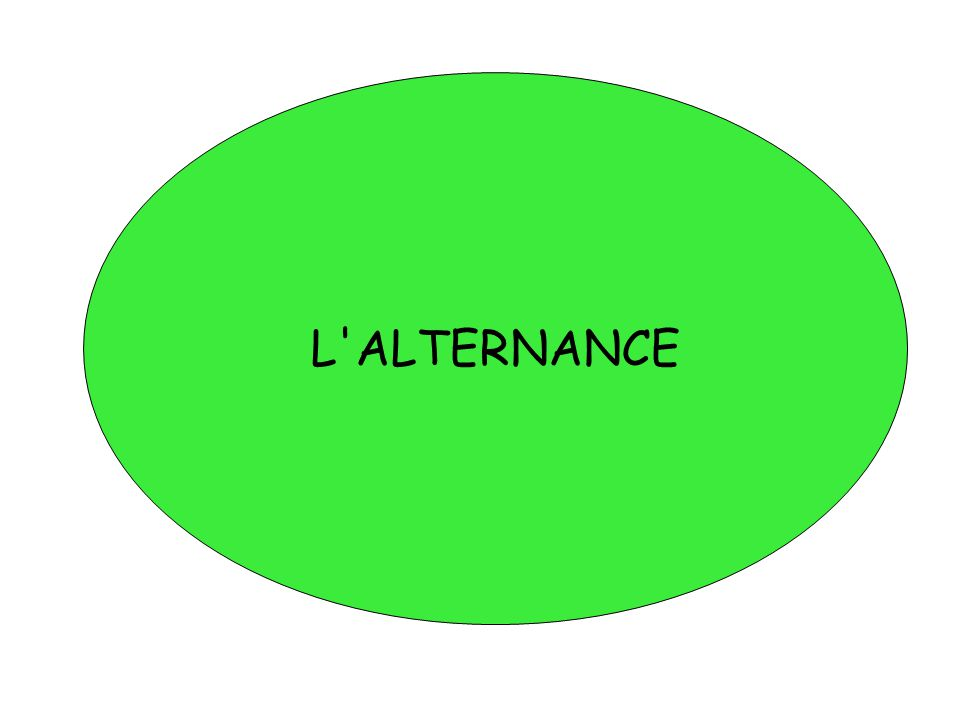 L'ALTERNANCE