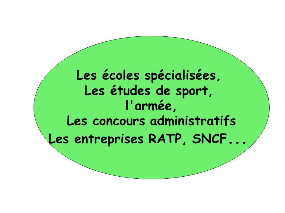 Les écoles spécialisées, Les études de sport, l'armée, Les concours administratifs Les entreprises RATP, SNCF...