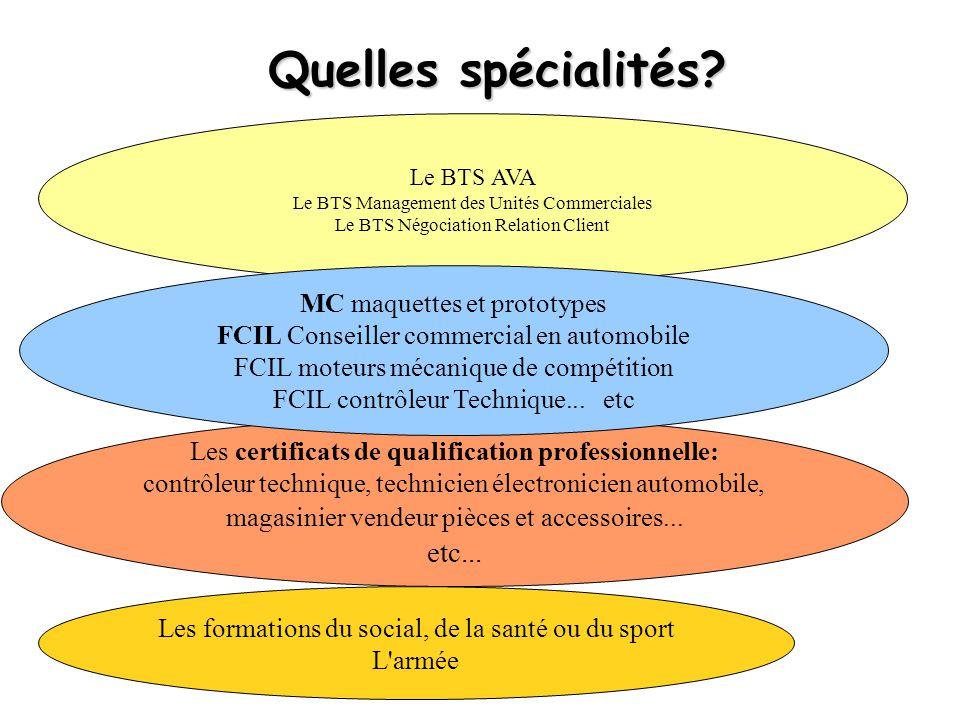Quelles spécialités? Le BTS AVA Le BTS Management des Unités Commerciales Le BTS Négociation Relation Client Les certificats de qualification professi