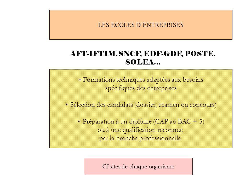 LES ECOLES D'ENTREPRISES AFT-IFTIM, SNCF, EDF-GDF, POSTE, SOLEA…  Formations techniques adaptées aux besoins spécifiques des entreprises  Sélection