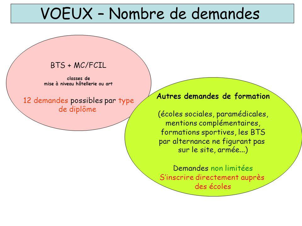 VOEUX – Nombre de demandes BTS + MC/FCIL classes de mise à niveau hôtellerie ou art 12 demandes possibles par type de diplôme Autres demandes de forma