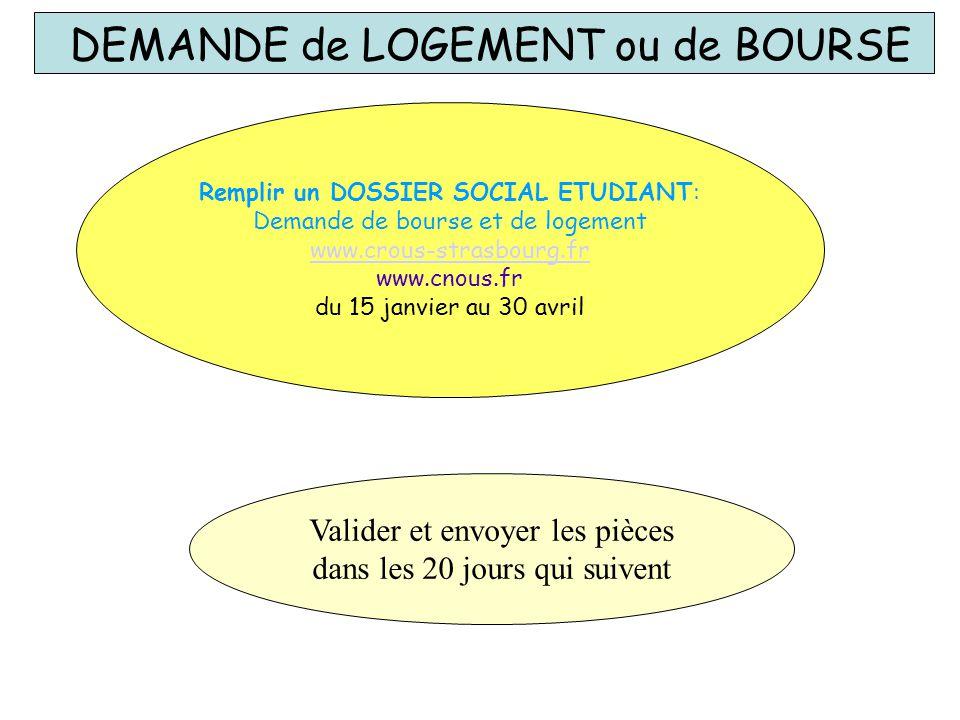 Remplir un DOSSIER SOCIAL ETUDIANT: Demande de bourse et de logement www.crous-strasbourg.fr www.cnous.fr du 15 janvier au 30 avril DEMANDE de LOGEMEN