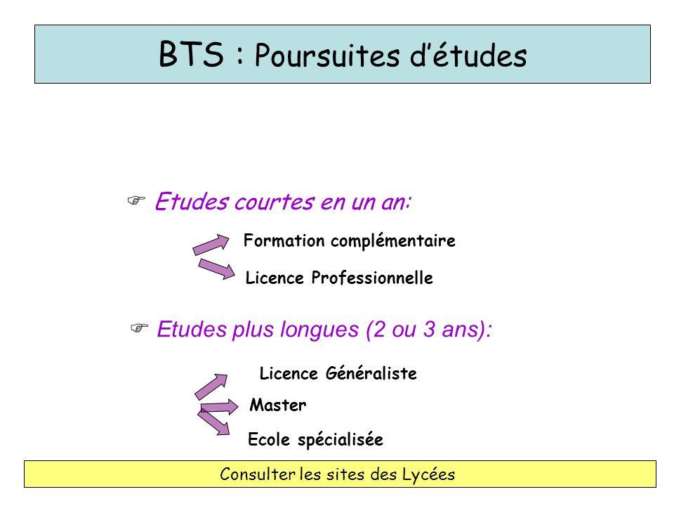 BTS : Poursuites d'études  Etudes courtes en un an:  Etudes plus longues (2 ou 3 ans): Formation complémentaire Licence Professionnelle Ecole spécia
